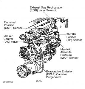 1999 Oldsmobile Alero MAP Sensor: Engine Performance