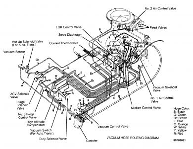 Egr Vacuum Solenoid Diagram Mass Air Flow Sensor Diagram