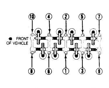 1987 Toyota Pickup Torque & Sequence: Engine Mechanical