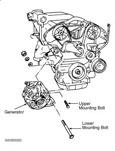 2002 Hyundai Santa Fe Alternator Removal: the Alternator