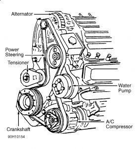 1994 Chevy Corsica Serpentine Drive Belt: I Need a Diagram