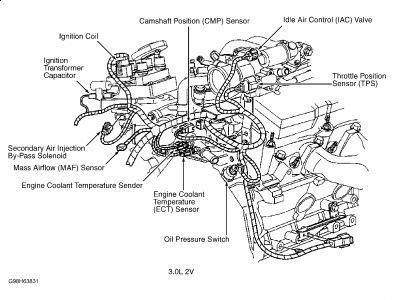 Ford Windstar Camshaft Position Sensor Location Chrysler