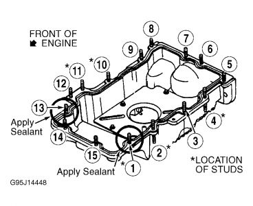 1995 Ford Contour Oil Pan Gasket: Oil Pan Gasket Is