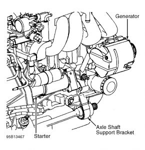 1997 Saturn Sedan Starter: Engine Mechanical Problem 1997