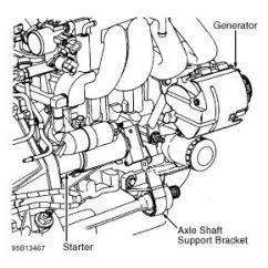 1998 Saturn Sl2 Stereo Wiring Diagram 1991 Nissan 240sx 1997 Sl1 Engine Schematic 2001 Sensor Today 97