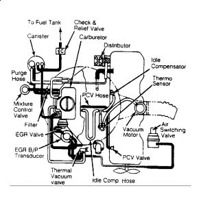 Chevy 235 Firing Order Diagram, Chevy, Free Engine Image