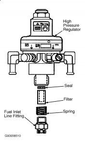 2001 Chevy Silverado Fuel Pressure Regulator: Engine