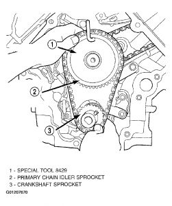 2003 jeep liberty engine diagram 2000 gmc yukon denali radio wiring setting timing: i had to have both heads sent out for valve...