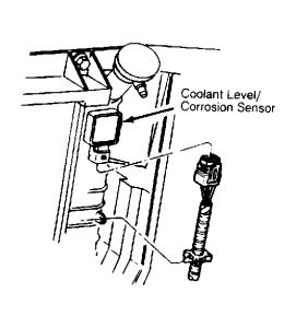 1988 Oldsmobile Cutlass Water Pump: Engine Cooling Problem