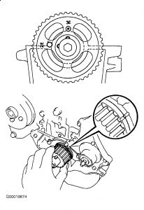 Cam Timing Belt Marks: Engine Mechanical Problem 4 Cyl Two