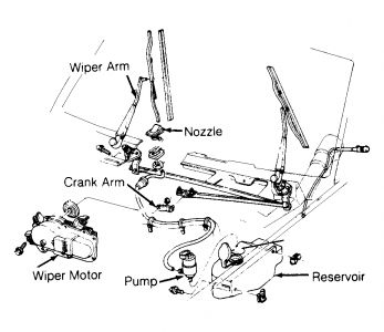 1994 Chevy S-10 Wiper Motor: Is It Difficult to Change the