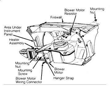 [Instruction For A 1994 Lincoln Town Car Heater Core