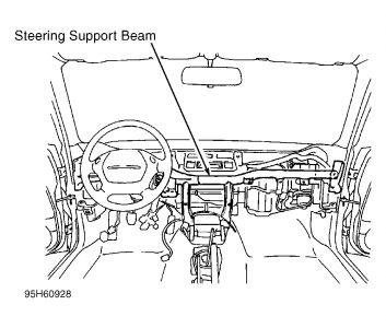 1997 Subaru Outback Heater Core Replacement: Heater