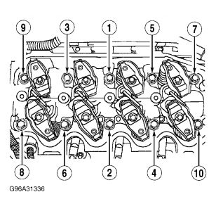 2001 Ford Focus Head Bolts Specs: Engine Mechanical