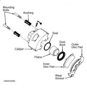 Service manual [1992 Cadillac Deville Front Brake Rotor