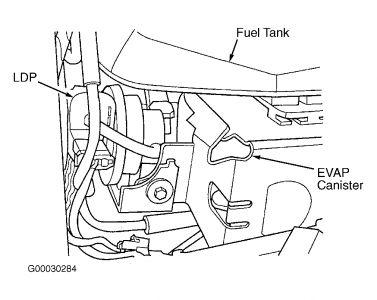 2001 Chrysler PT Cruiser Computer Read Out #PO442