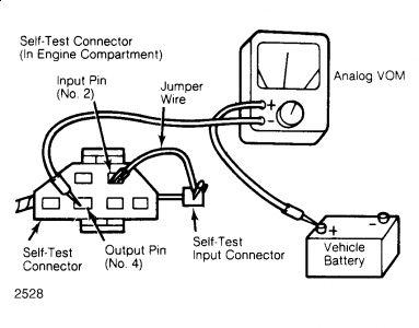 1985 Ford Escort Diagnostic Link: Engine Performance