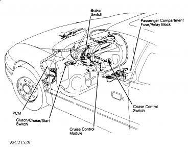 1994 Saturn SC2: Interior Problem 1994 Saturn SC2 4 Cyl