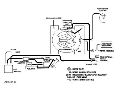 1999 Dodge Intrepid Vaccum Lines: Brakes Problem 1999