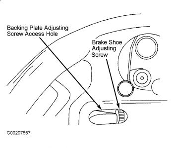 2003 Ford Taurus Rear Brake Adjustment: Trying to Get the