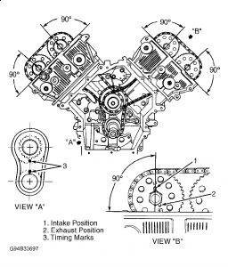 1998 Oldsmobile Aurora TIMING CHAIN SETTING: JUST