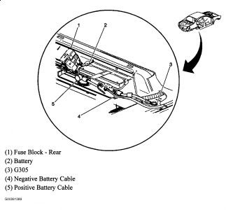 2004 Pontiac Bonneville Battery Location: Electrical