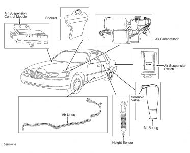 1999 Lincoln Town Car Labeled and Diagram for Fuse Boxes Ca