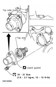 2003 Nissan Frontier Thermostat and Sensor: I'm Trying to