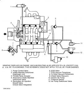 Engine Vacuum Diagram: Engine Mechanical Problem 6 Cyl