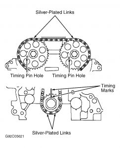 1996 Saturn SL2 Replace Timing Chain: Engine Mechanical
