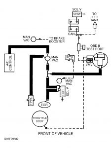 1996 Ford Explorer Vacuum Hoses: Engine Mechanical Problem