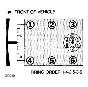 1994 Ford Ranger Firing Order: I Need the Firing Order to