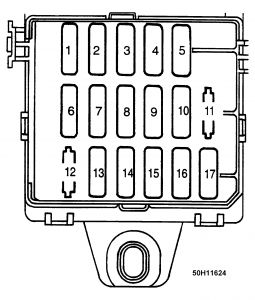 1995 Mitsubishi Mirage Fuse Box Diagram / Schematic Needed