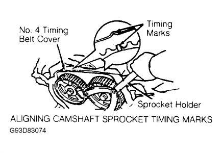 1992 Toyota Cressida Timing Belt: Iam Putting a New Timing