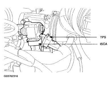 2005 Hyundai Tuscon Throttle Position Sensor: How to