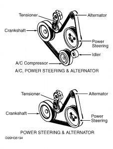 Serpentine Belt Diagram Please: Serpentine Belt Diagram