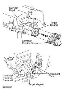 Cam Position Sensor Location 1998 Plymouth
