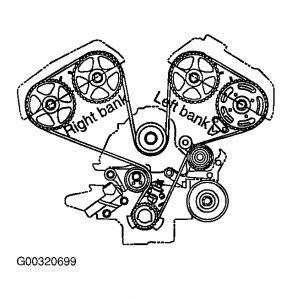 2001 Kia Sportage Timing Belt Diagram, 2001, Free Engine