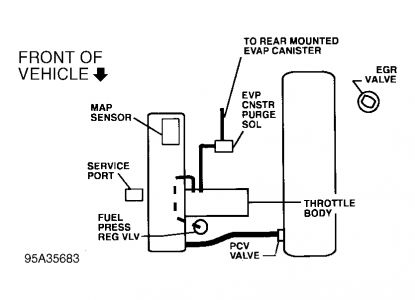 1997 Chevy S-10 Air Intake Plenum Vacuum Hose Diagram