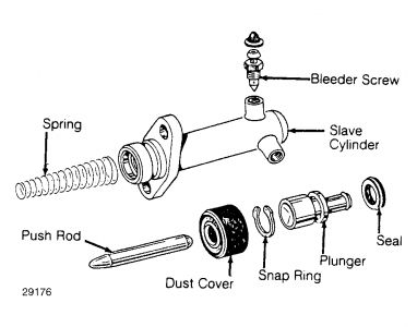 1991 Chevy S-10 SLAVE CYLINDER: Where Is Slave Cylinder