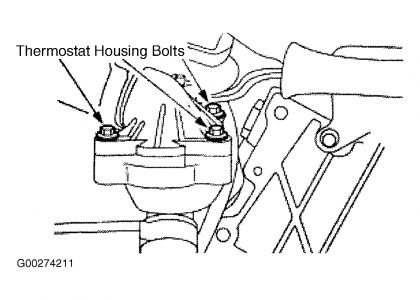 1998 Ford Explorer Themostat Housing: Engine Cooling