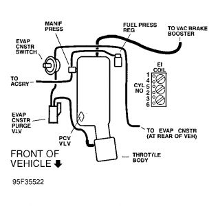 Vacuum Hose Diagram: Six Cylinder Two Wheel Drive Manual