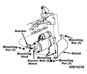 1991 Cadillac Deville Changing Starter Motor: What Is the
