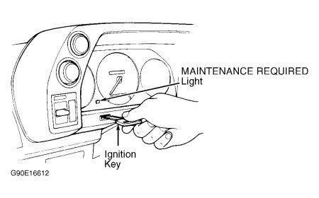 1997 Acura CL Reset Maintenance Repair Light: How Do I