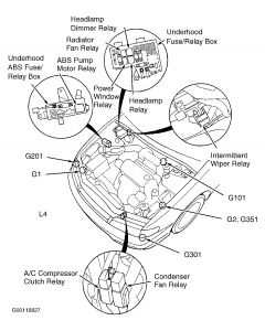 93 Honda Civic Coolant Diagram Porsche 996 Coolant Diagram