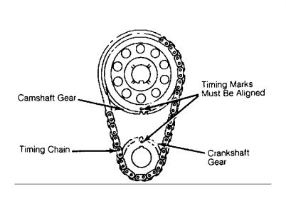 1994 Ford taurus sho timing chain guide