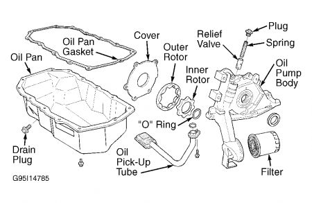 1998 Chrysler Sebring Oil Drain Located: Engine Mechanical