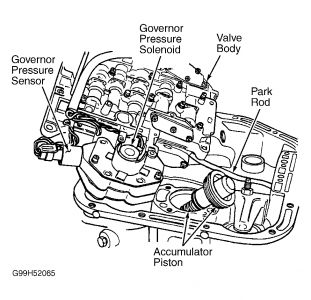 2002 Jeep Cherokee Governor Pressure Sensor: Hi. I Need to