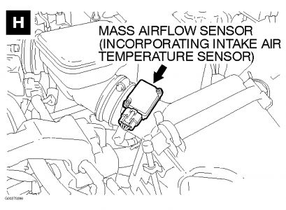 2004 Mitsubishi Endeavor MAT Sensor: Is There a MAT or a