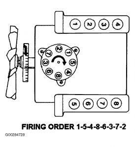 1989 Mercedes Benz 560sel Firing Order: Need the Firing Order